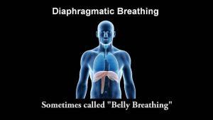 Diaphragmatic Breathing Technique